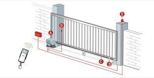 gate-&amp-garage-motors-as-well-as-garage-doors
